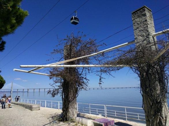 Parque das Nações Periferica, Lisboa
